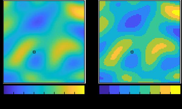 discrete_vs_continuous
