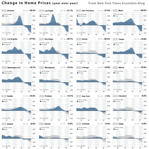 chg-home-prices