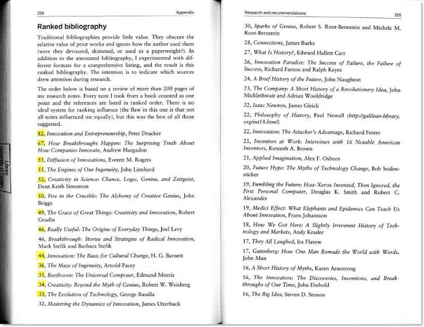 Berkun_ranked_bibliography